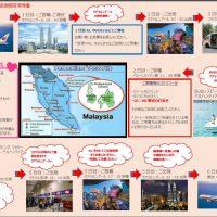 【ペルフンティアン島・コタバル】マレーシア航空利用 関西国際空港発着プラン