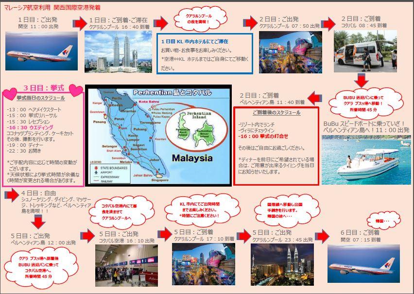 【ペルヘンティアン島・コタバル】マレーシア航空利用 関西国際空港発着プラン