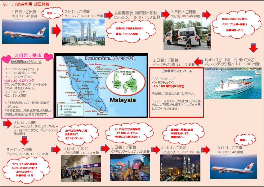 【ペルヘンティアン島・コタバル】マレーシア航空利用 成田空港発着プラン