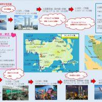 マレーシアウェディング ランカウイ島 モデルスケジュール